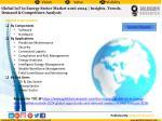 global iot in energy sector market 2016 2024 1