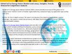 global iot in energy sector market 2016 2024 4