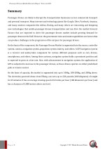 passenger drones market research report forecast 2