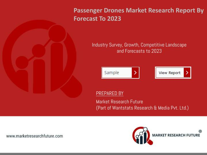 passenger drones market research report n.