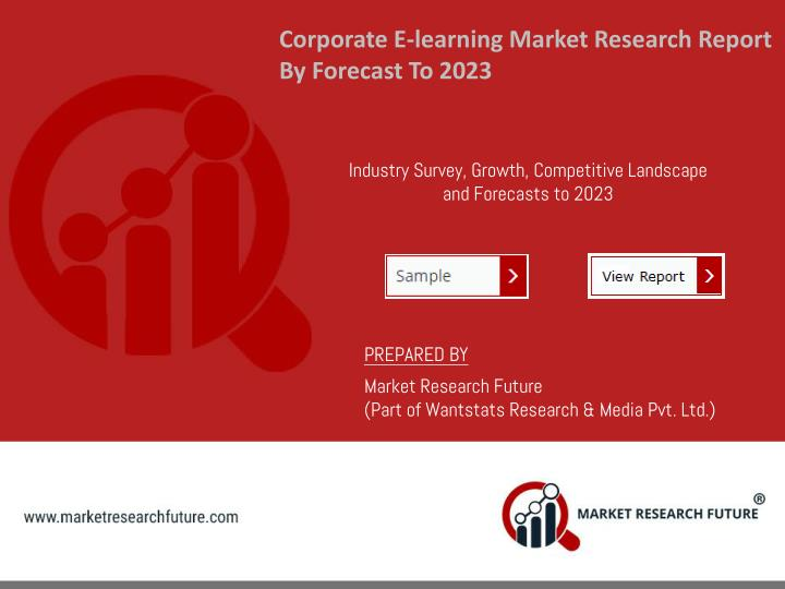 corporate e learning market research report n.