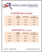 fii activity rs in crores