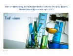 activated bleaching earth market global industry
