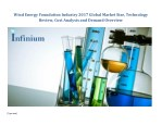 wind energy foundation industry 2017 global
