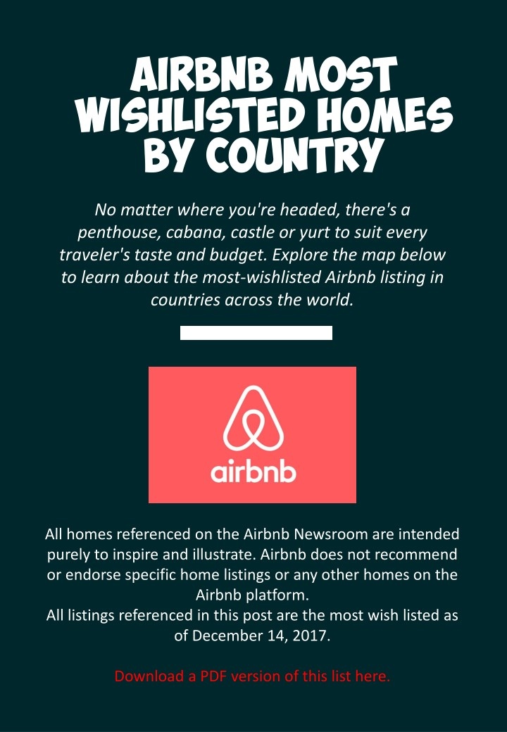 airbnb most wishlisted homes by country n.