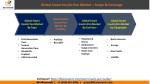 global smart insulin pen market scope coverage