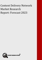 content delivery network market research report