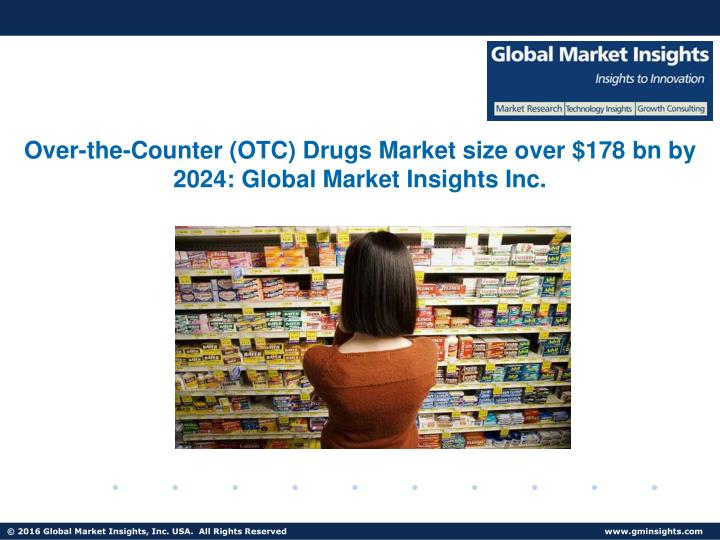 over the counter otc drugs market size over n.