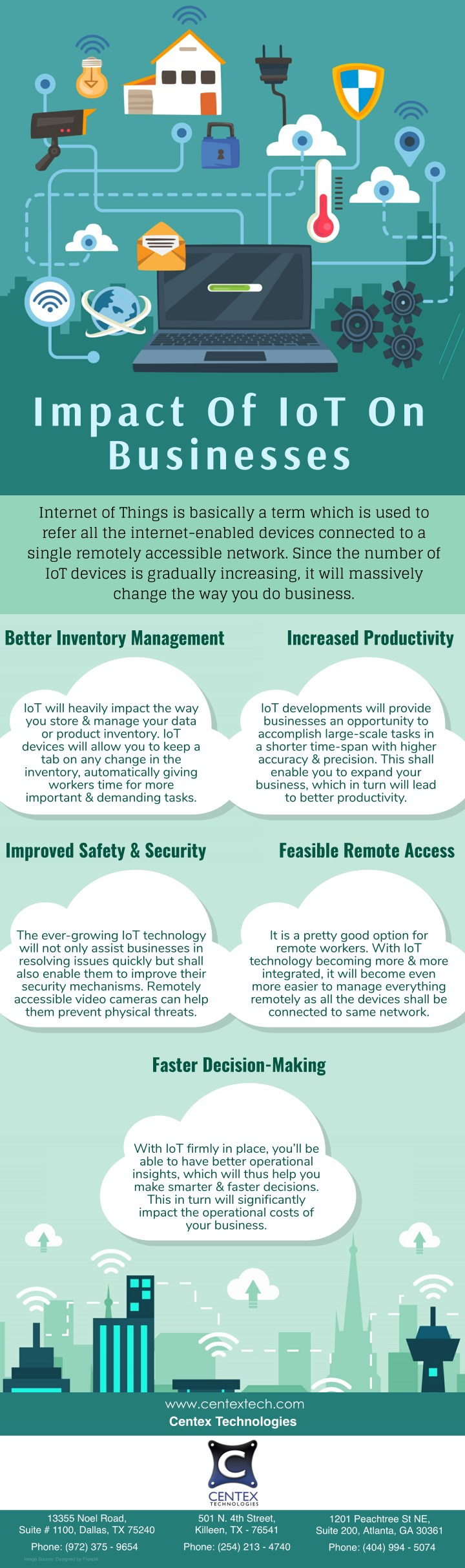 impact of iot on businesses n.