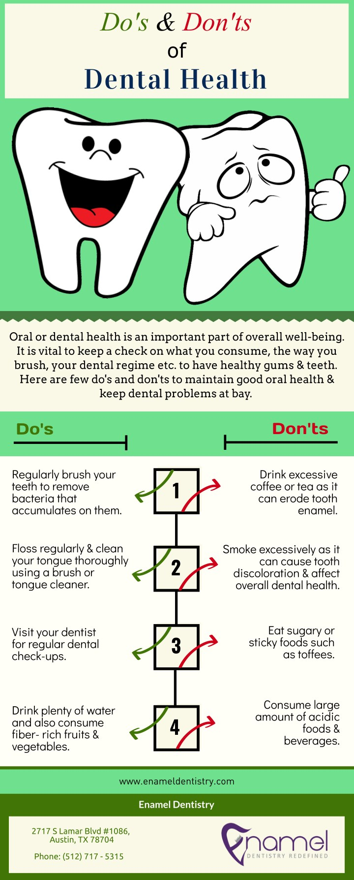 do s don ts of dental health n.