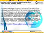 global aloe vera juice market outlook 2016 2024