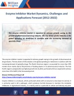 enzyme inhibitor market dynamics challenges