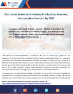 percussion instrument industry production revenue