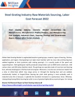 steel grating industry raw materials sourcing