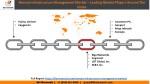 remote infrastructure management market leading