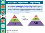 customer experience superiority 1
