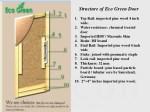 structure of eco green door