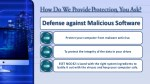 defense against malicious software