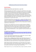 building integrated photovoltaic market research