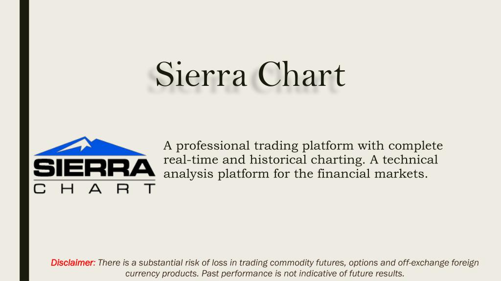 PPT - Basics of Futures Trading and Trading Platforms to