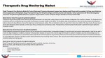 therapeutic drug monitoring market therapeutic