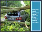 comprehensive insurance protect your car from weather related damages