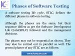 phases of software testing