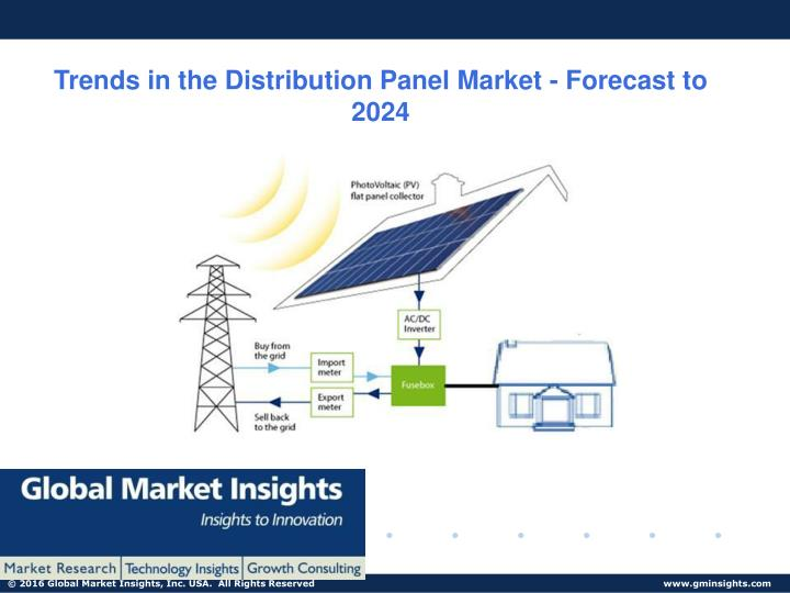 trends in the distribution panel market forecast n.