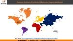 regional outlook of the global molecular