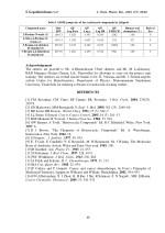 s gopalakrishnan et al j chem pharm res 2010 5
