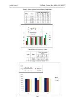 vyas l k et al j chem pharm res 2010 2 5 562 573 5