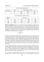 s arivoli et al j chem pharm res 2010 2 5 642 655 6
