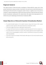 network function virtualization market research 5
