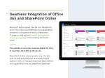 seamless integration of office 365 and sharepoint