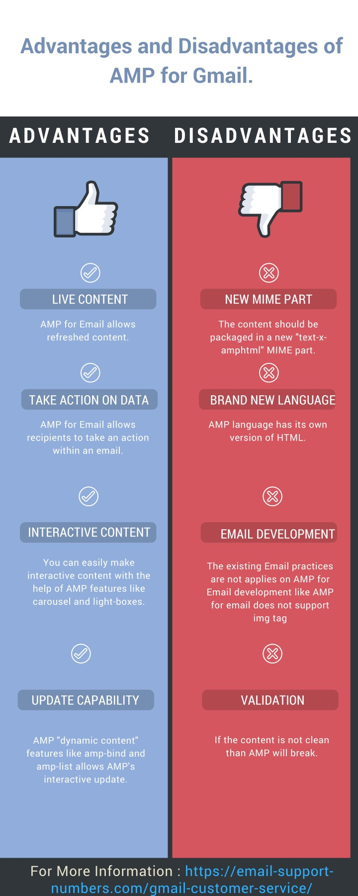 advantages and disadvantages of amp for gmail n.