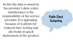 in this the data is stored in the provider s data