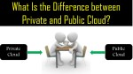 what is the difference between private and public