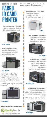 there is a hid fargo plastic card printer to suit