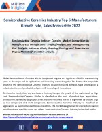 semiconductive ceramics industry