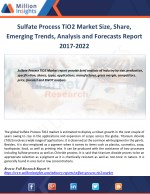 sulfate process tio2 market size share emerging