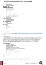 hybrid integration platform market research 2
