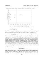 z bayat et al j chem pharm res 2011 3 1 93 102 6