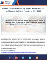 rodless actuators market top players production