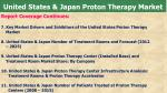 united states japan proton therapy market 3