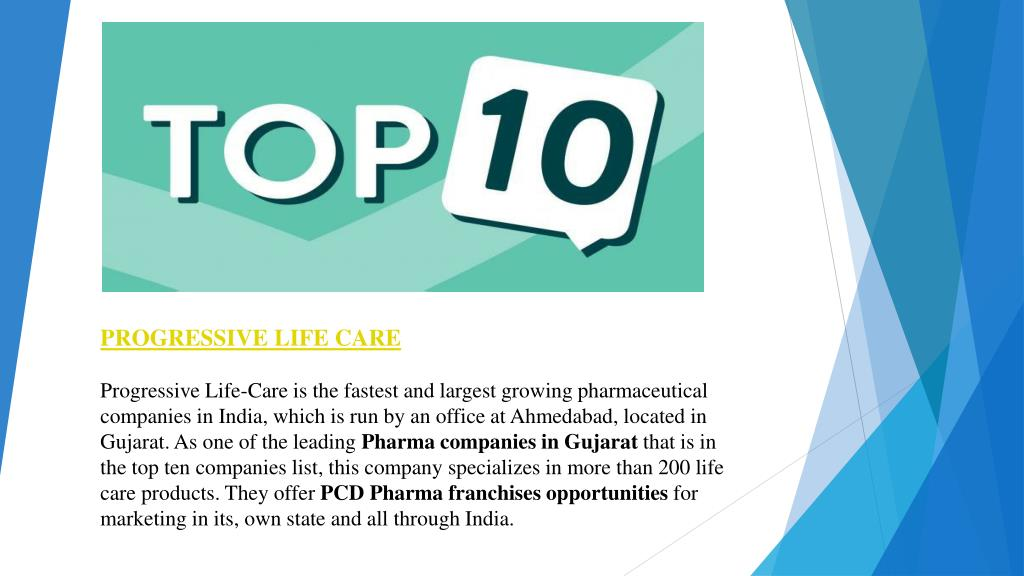 PPT - Top 10 PCD Pharma Companies in India - Ambit PCD