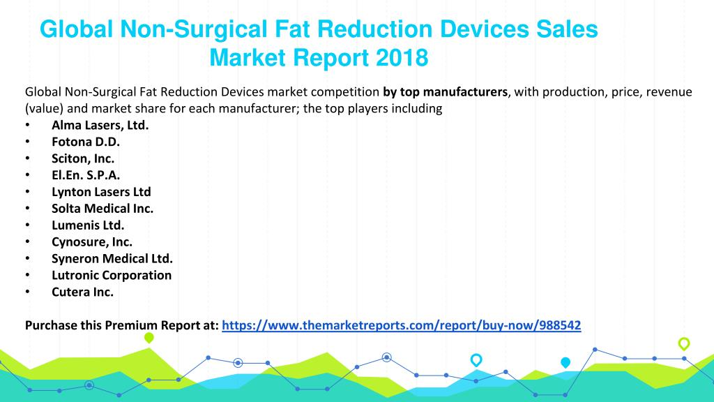 PPT - Global Non-Surgical Fat Reduction Devices Market