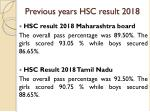 previous years hsc result 2018