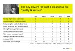 the key drivers for trust closeness are quality