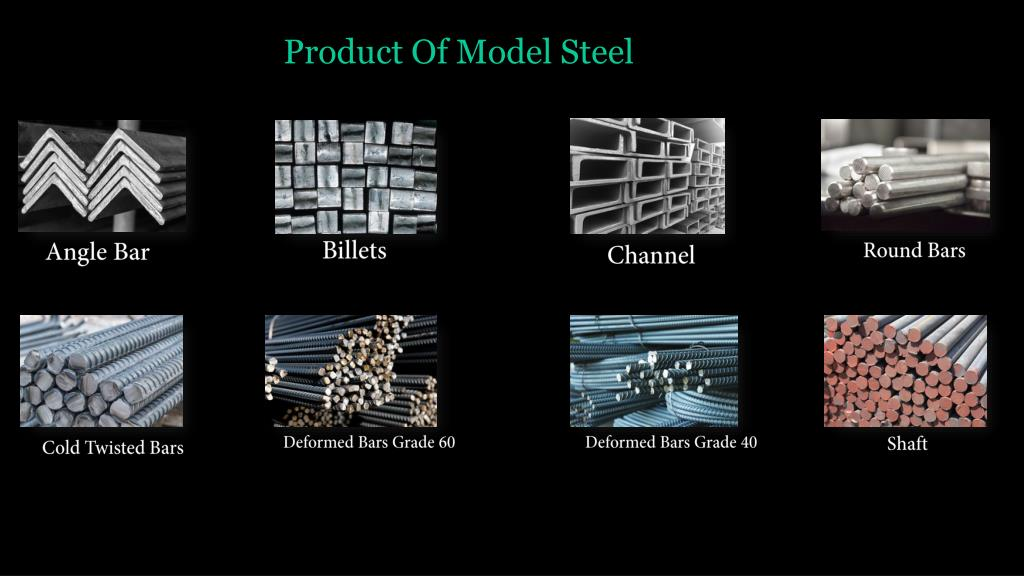 PPT - Model Steel Sale Depot PowerPoint Presentation - ID