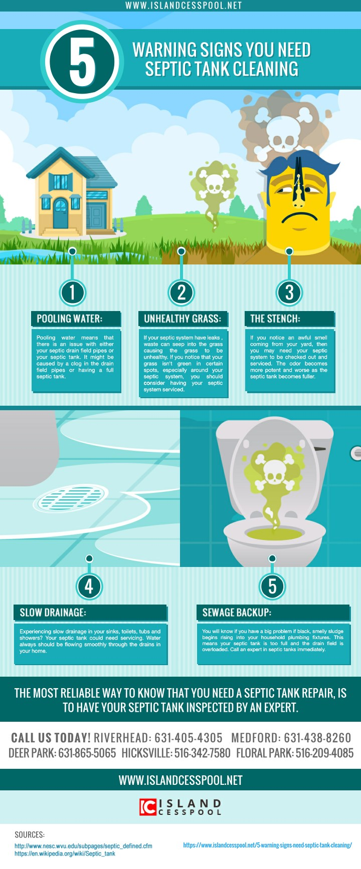 PPT - 5 Warning Signs You Need Septic Tank Cleaning PowerPoint